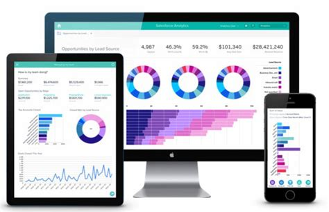 salesforce wave makes a splash in the cloud analytics pool