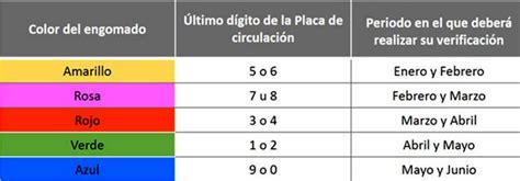 prrroga de verificacin estado de mxico verificaci 243 n en el estado de m 233 xico cambios que debes conocer
