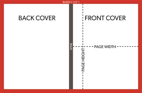 book layout template online best photos of book cover layout templates book cover