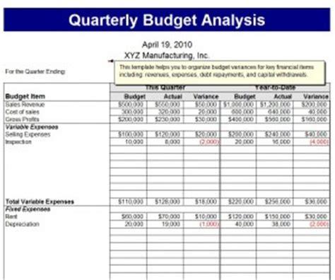 Investor Quarterly Report Template