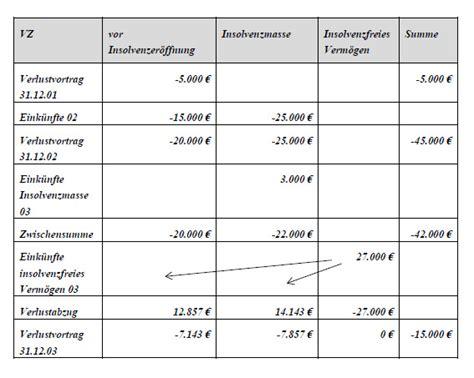 Muster Schreiben Kontoänderung 196 Nderung Des Anwendungserlasses Zur Abgabenordnung Aeao Dasfibuwissen Fachwissen