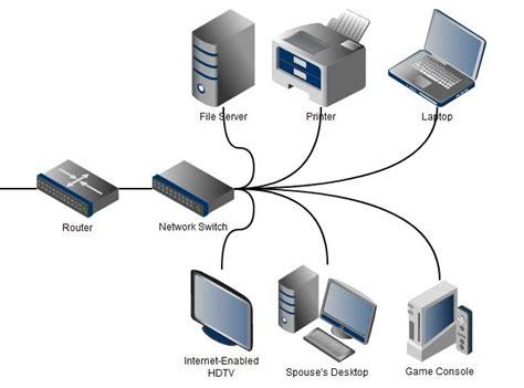 Router Dan Switch perbedaan router switches dan hardware network lainnya andhi