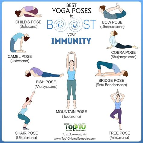 the best 110 poses for practice guide and tips for improving your health books 10 best poses to boost your immunity top 10 home