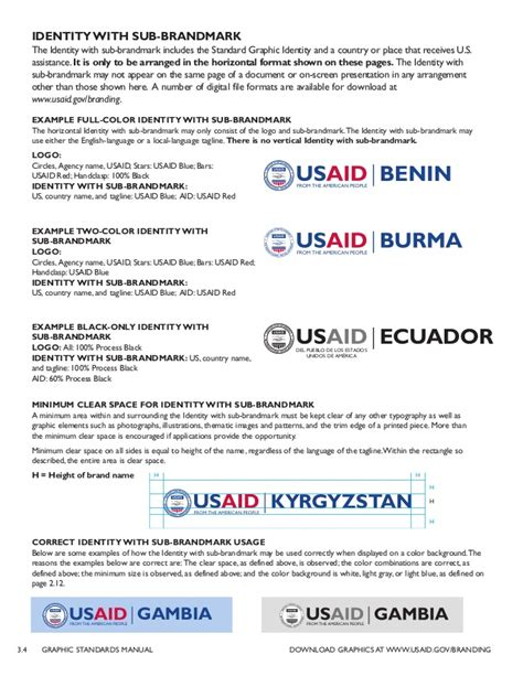 usaid business plan format usaid case study template