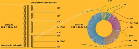 inductor variable casero construcci 243 n de un transformador toroidal casero
