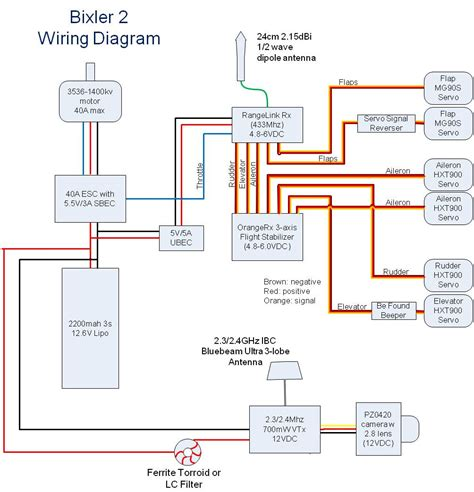 servo wiring diagram servo wiring diagram efcaviation