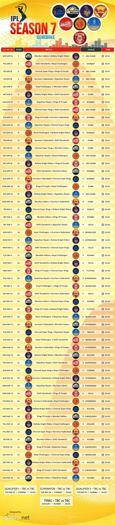 epl table cricket ipl season 7 schedule pepsiipl ipl7 cricket