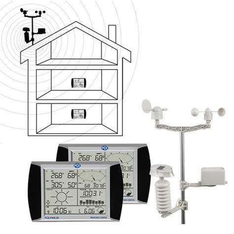 Pce Weather Station Fws 20 Wireless Pce Weather Sta weather station pce fws 20 1 pce instruments