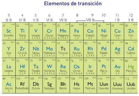 imagenes de la familia trackid sp 006 tabla periodica grupo b choice image periodic table and