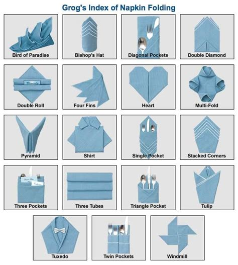 Paper Table Napkin Folding - index of napkin folds animated tutorials make napery seem