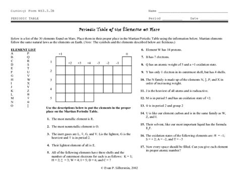 periodic table of elements worksheet lesupercoin