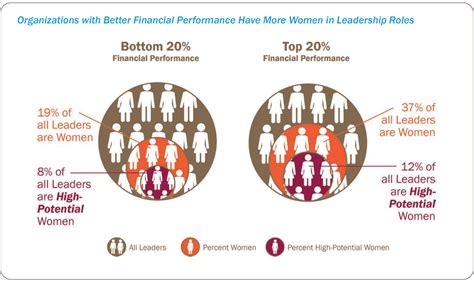 gender challenges in the workplace leadership challenges critical skills and the importance