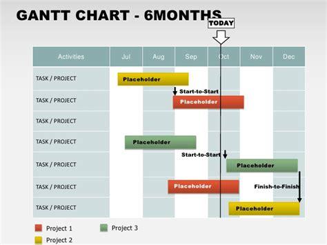 6 month business plan template free 6 months gantt powerpoint chart