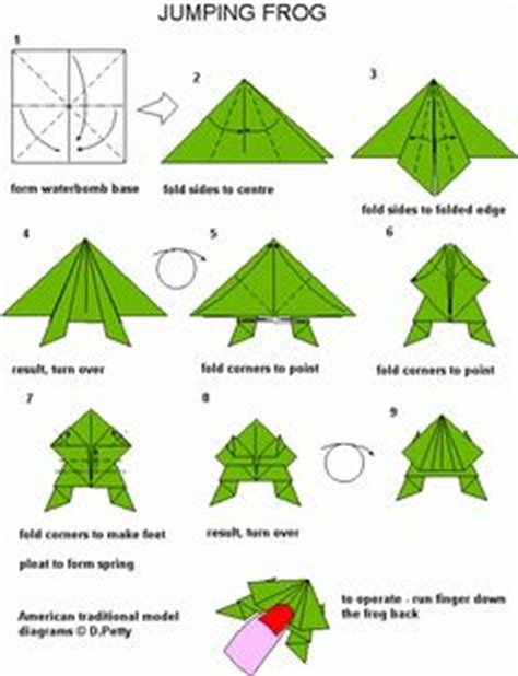 How To Make A Paper Frog Tongue - 1000 ideas about origami frog on origami 3d