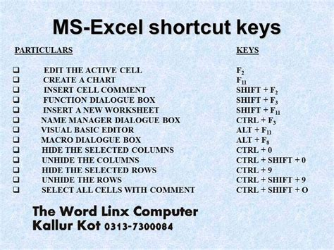 learning microsoft excel shortcut keys computer e learnings guidance all free microsoft windows