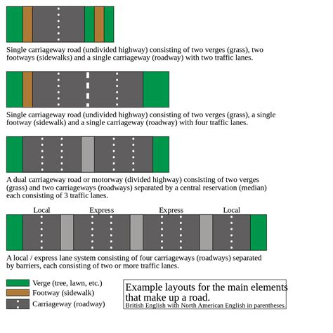road layout definition carriageway wikipedia