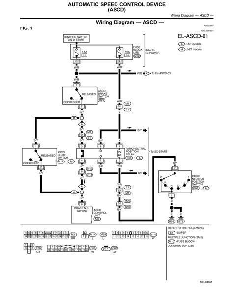 | Repair Guides | Electrical System (2001) | Smart C/u