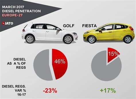 car leasing europe 100 car leasing europe honda u0027s hydrogen