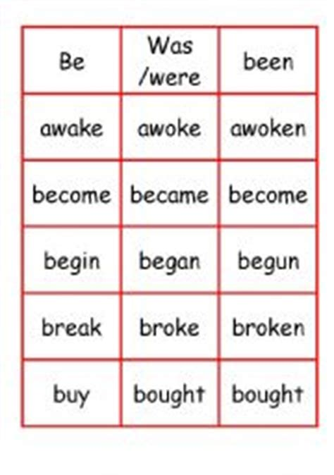 Past Tense Of Shed by Verbs Chart