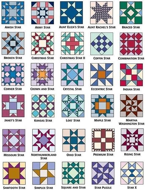 Quilt Square Designs by 25 Best Ideas About Barn Quilt Patterns On