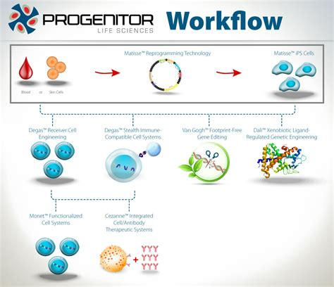 innovative workflow technologies innovative workflow technologies your workflow