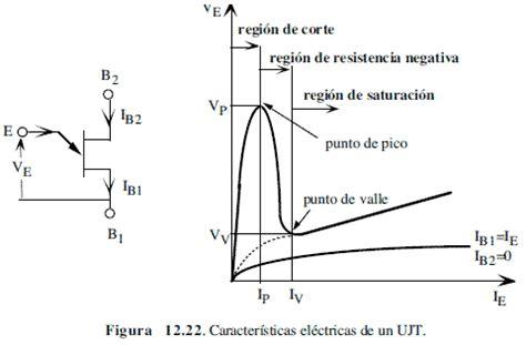 transistor bjt y ujt funcionamiento de un ujt electr 243 nica unicrom