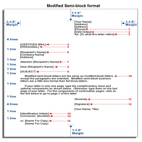 modified semi block format formal letter