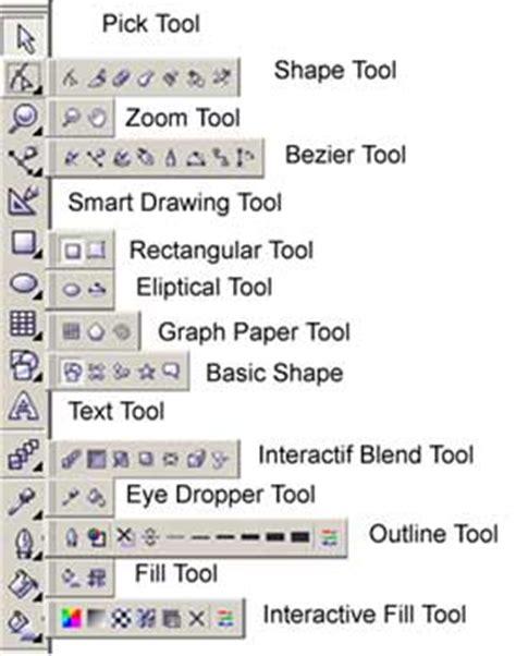 Corel Draw X4 Tools Pdf | coreldraw l pamtologix technologies