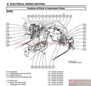 toyota vios wiring diagram pdf toyota free wiring diagrams