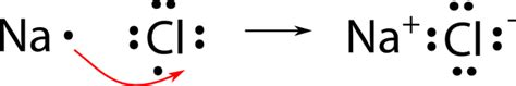 lewis dot diagram of nacl ionic bonds and ionic compounds ck 12 foundation