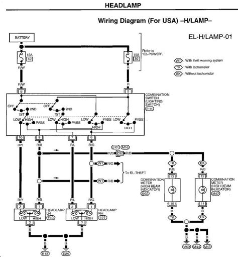 nissan pulsar wiring diagram n15 engine diagram and