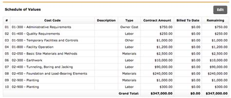 Import A Prime Contract Csv Procore Schedule Of Values Template
