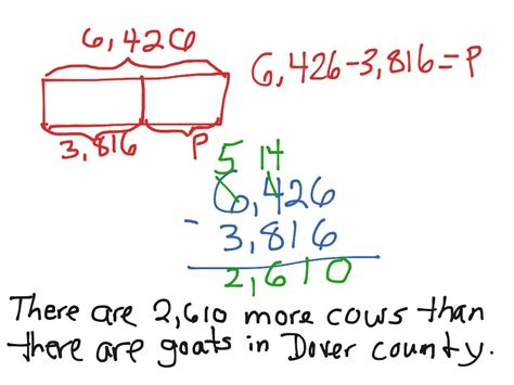 diagram subtraction 1st grade subtracting with diagrams math elementary math math 4th grade showme
