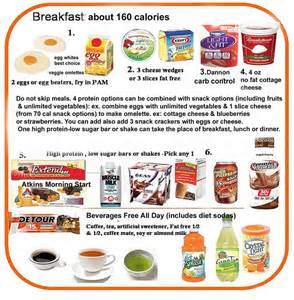 what s to eat in the new 800 calorie hcg food plan bestbuyhcg com