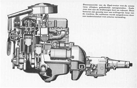 Opel Rekord Parts Opel Rekord P1 Parts