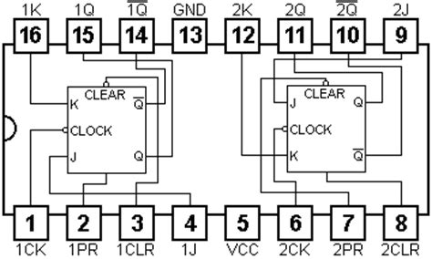 datasheet industrial electronic components
