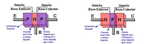transistor fet como funciona trans 237 stor tipos configura 231 227 o esquemas eletronica pt