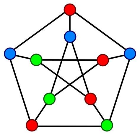 color graph graph coloring
