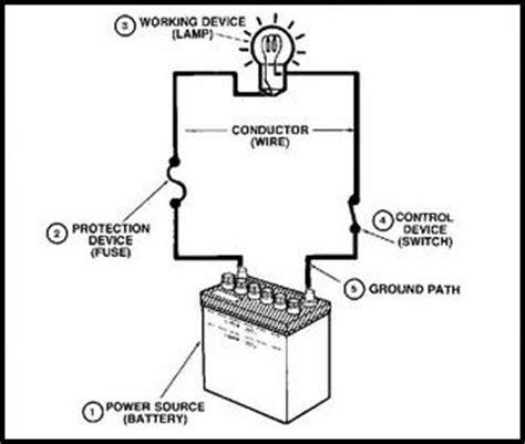 basic components of electric circuit autohex diagnostic scanner and automotive repair basics