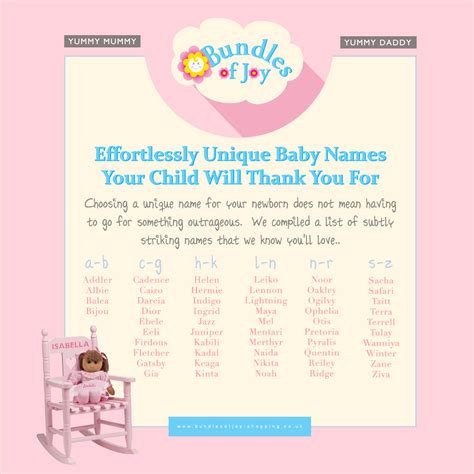 baby names at babynamescom baby name baby girl names baby names 2018 effortlessly unique names for babies by