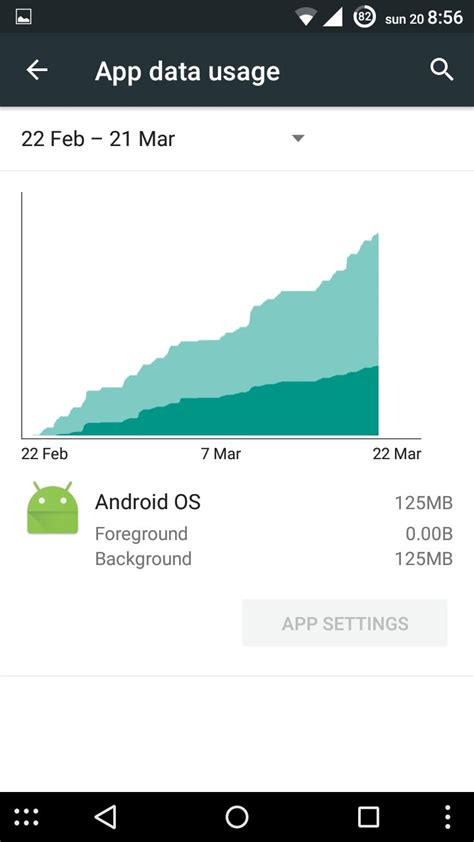 android usage statistics android os data usage high android development and hacking