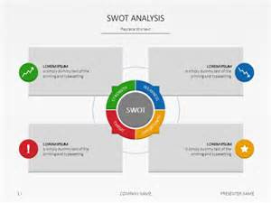 Swot Template For Powerpoint by Powerpoint Slide Templates Swot Analysis