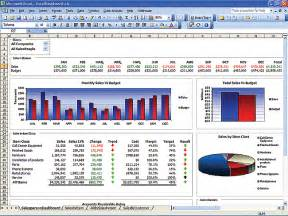 dynamic dashboard template in excel dynamic dashboard excel 2010 template 1000 images about