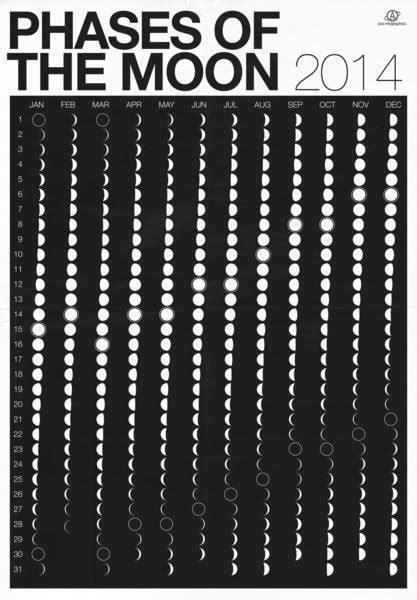 Calendario lunar   meteoxenko