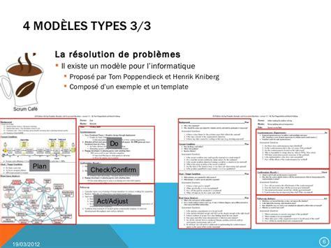 Modele Ca3