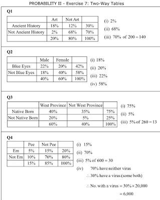 two way frequency tables worksheet answers preworkoutignite