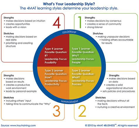 color of leadership what s your leadership style salon management salon today