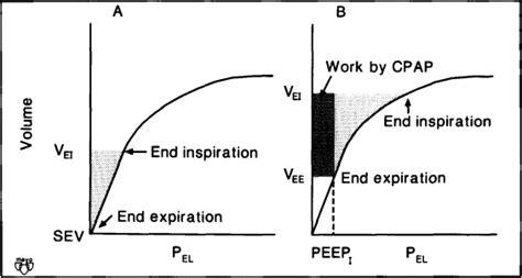Mechanics Letters Impact Factor