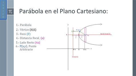 angulos en el plano cartesiano angulos en el plano cartesiano c 243 nicas la par 225 bola v 237 ctor le roy ppt descargar