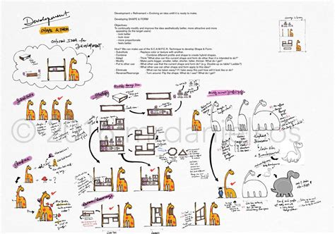 design process idea generation design journal sos pictorial idea generation and